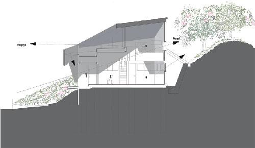 YSY-katoikia-design-madness