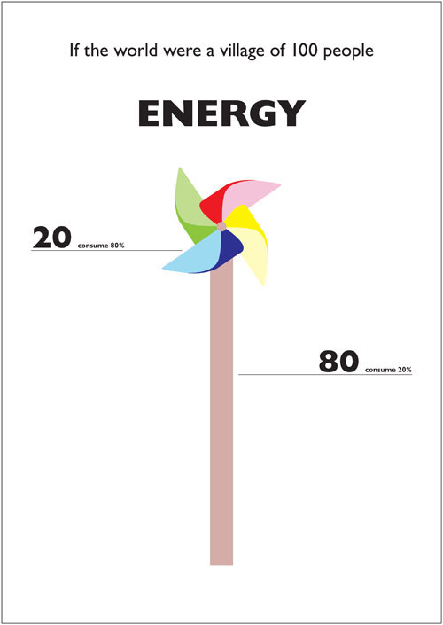 energy-design-madness