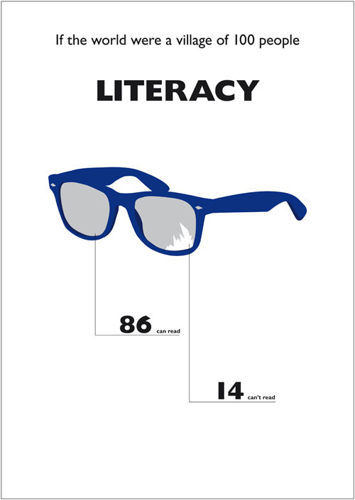 literacy-design-madness