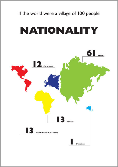 nationality-design-madness