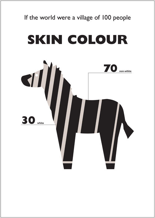 skin-colour-design-madness